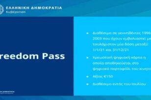 Freedom Pass: Aπό σήμερα οι αιτήσεις για την προπληρωμένη κάρτα των 150 ευρώ
