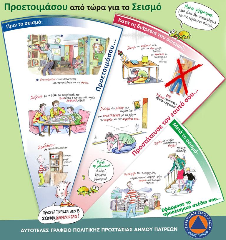 Πάτρα: Τι να κάνουν σε περίπτωση σεισμού οι πολίτες, ενημέρωνε ο Δήμος με φυλλάδια στα καρτ
